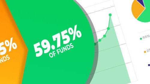Kickstarter-Referrals-Explained-Crowdfunding-Nerds